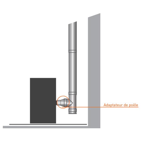 Adaptateur tubage poêle Rénovation