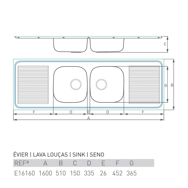 Évier à encastrer PRO DOUBLE 2 bacs + 2 égouttoirs 160 X 50