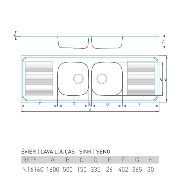 Évier inox à poser PRO DOUBLE 2 bacs + 2 égouttoirs 160 X 50