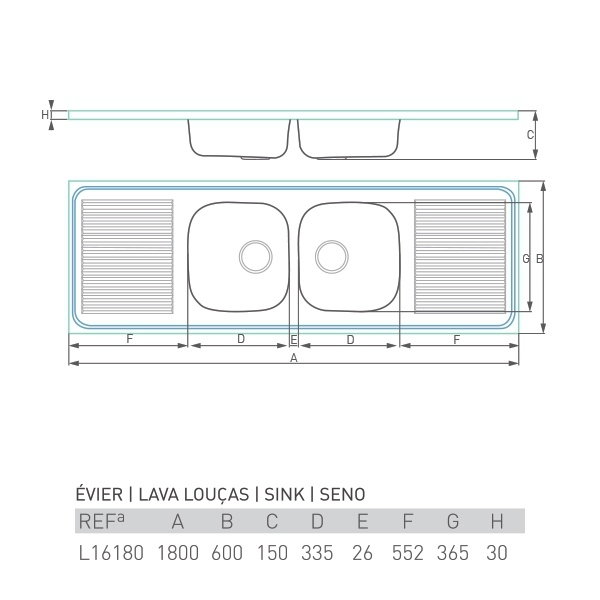 Évier inox à poser PRO DOUBLE 2 bacs + 2 égouttoirs 180 X 60