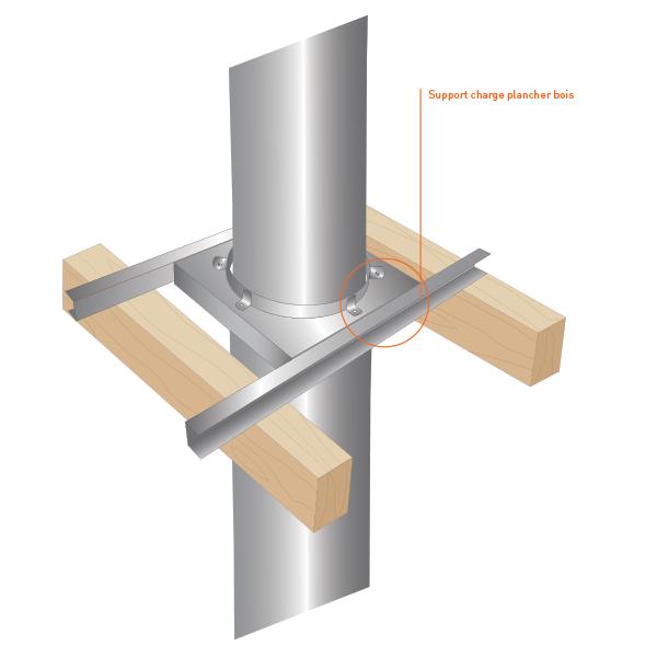Support charge cheminée sur plancher bois
