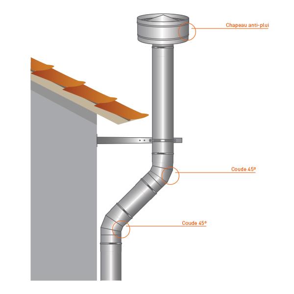 Chapeau anti-pluie conduit cheminée simple paroi ECO