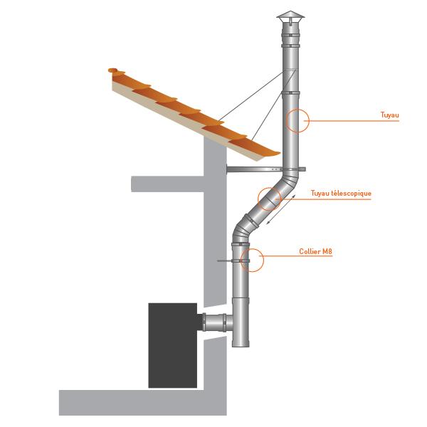 Tuyau télescopique 38/56CM - conduit de cheminée double paroi
