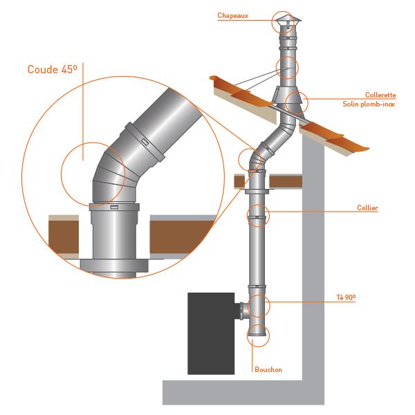 Coude à 45 - Conduit de cheminée inox double paroi isolé
