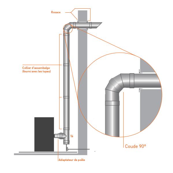 Coude à 90 - Conduit de cheminée inox double paroi isolé