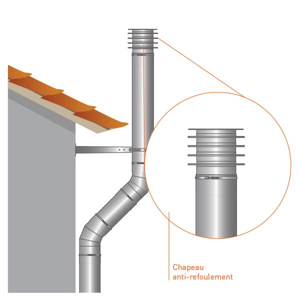 Chapeau anti-refoulement - Conduit cheminée double paroi