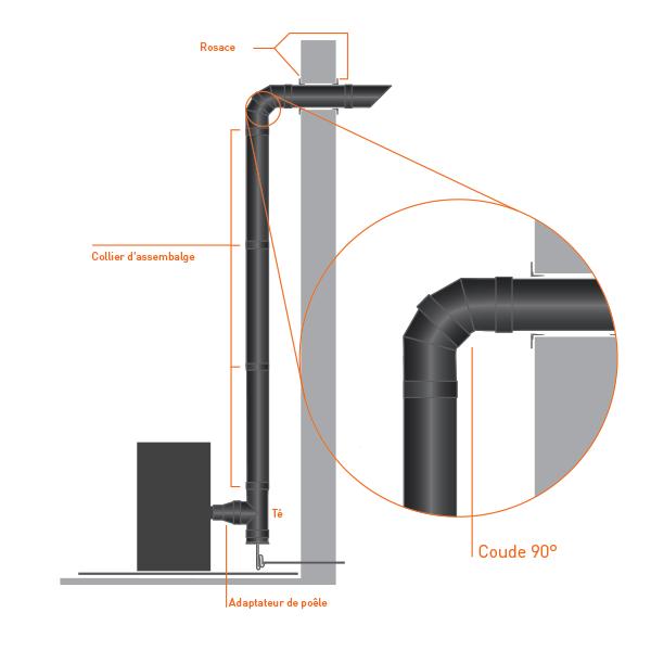 Coude à 90° conduit fumée double paroi Noir / Anthracite