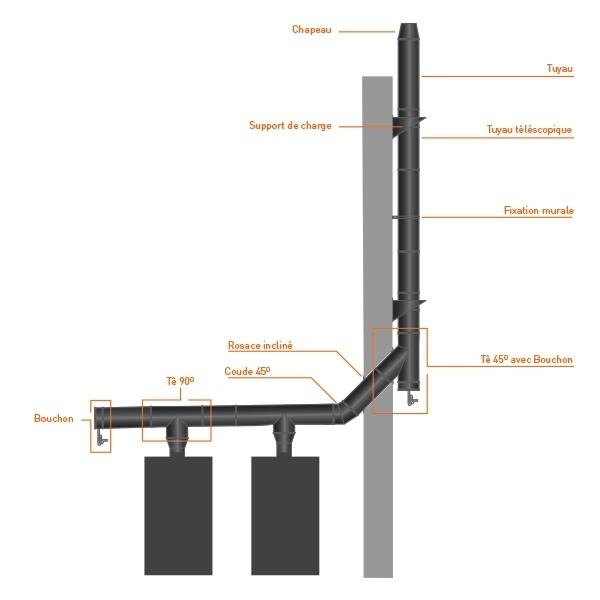 Té à 90° Conduit fumée double paroi Noir / Anthracite