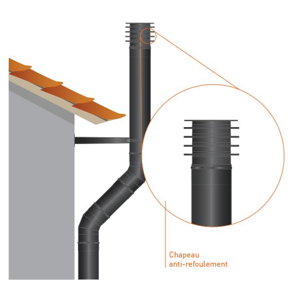 Conduit cheminée - Chapeau anti-refoulement double paroi Noir/Anthracite